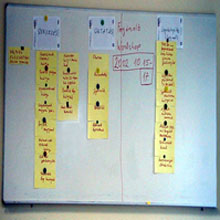 Value Stream & Process Mapping